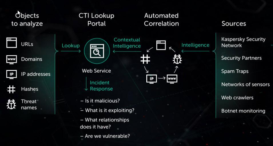 Threat Intelligence.jpg